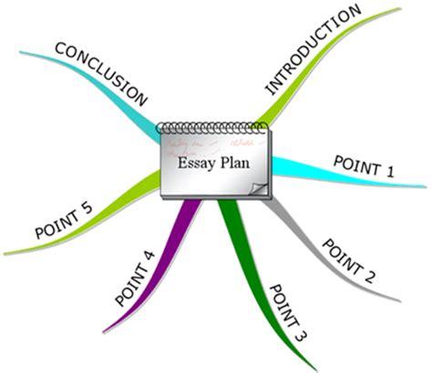 Creative Writing Essay Samples - 247 Essay Help